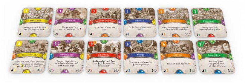 Dominations: carte
