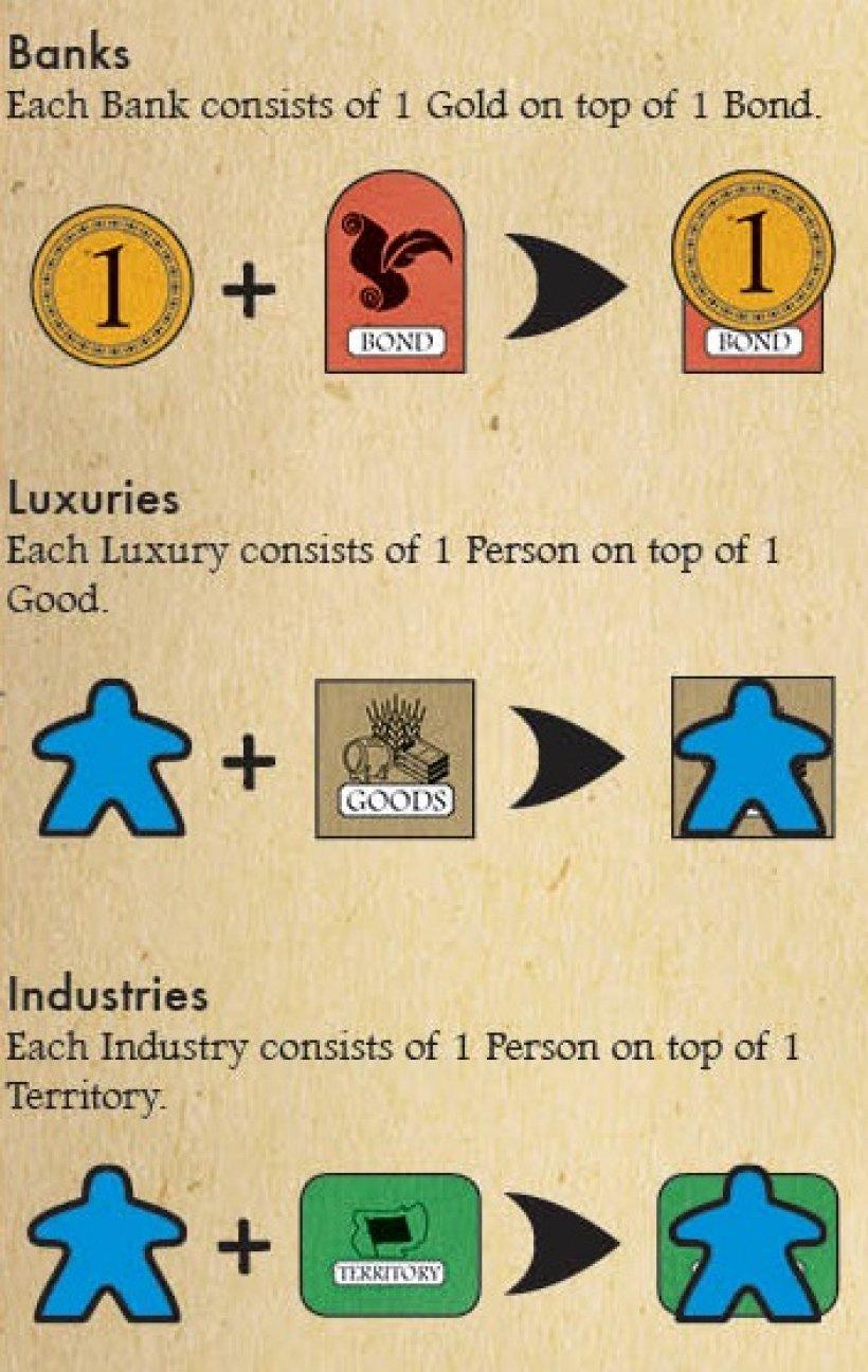 Empires: istituzioni