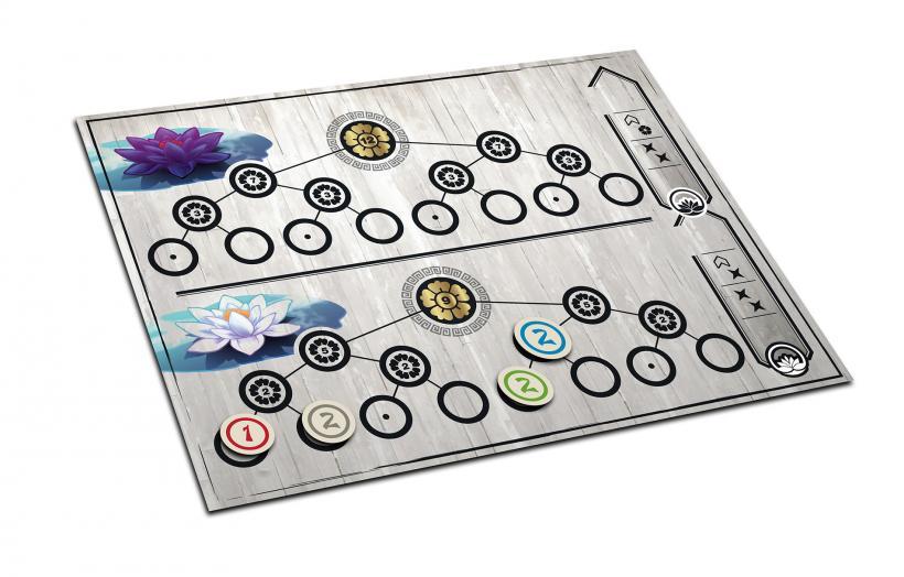 Plancia torneo di Dojo Kun