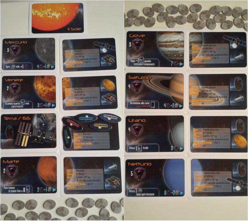 Setup iniziale dei pianeti del gioco S.P.A.C.E.