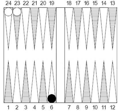 Backgammon: condizione di fine partita con 1 nero e 2 bianchi