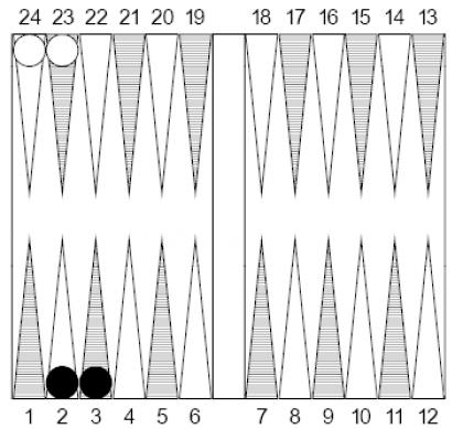 Backgammon: situazione di fine partita con 2 bianchi e 2 neri