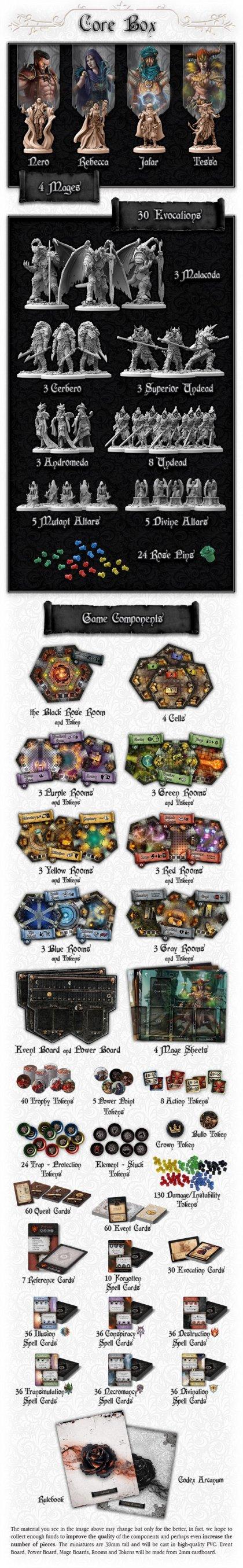 Black Rose Wars: componenti
