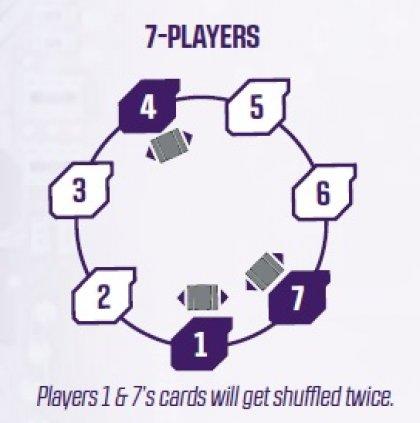 Crossfire: rimescolamento e ridistribuzione carte