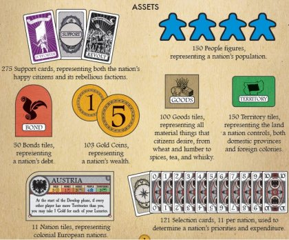 Empires: asset