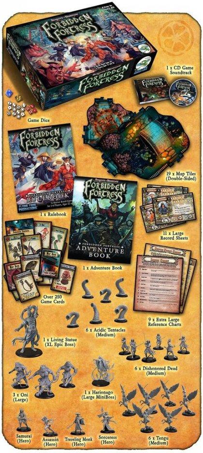 Forbidden Fortress: materiali