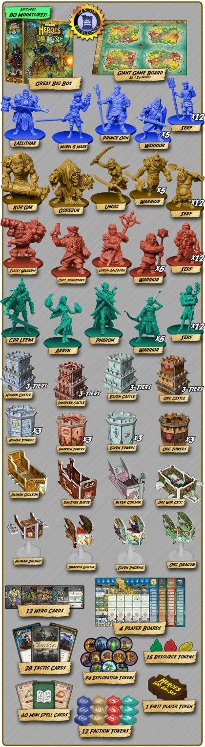 heroes of land air and sea: scatola base