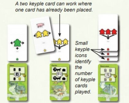 Key Flow esempio carte keyple
