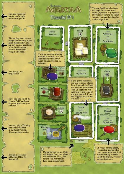 Plancia tutorial Agricola