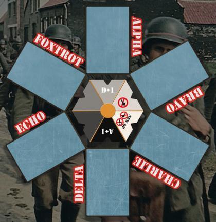 The Fog of War ruota delle operazioni