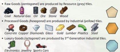 Neom: risorse