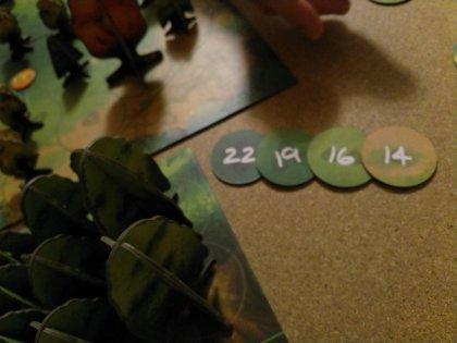 Photosynthesis: punteggio finale