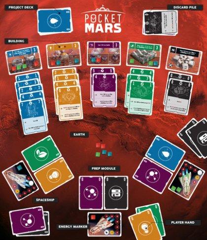 Pocket Mars: setup