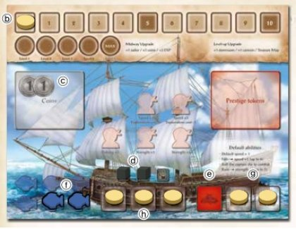 Sailblazer plancia giocatore
