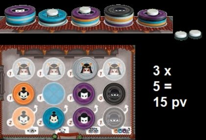 TA-KE: punteggio. 2 samurai + 1 geisha + 2 geisha = 5 x 3 geishe = 15 punti