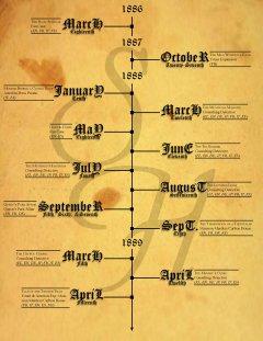 Sherlock Holmes: i primi casi