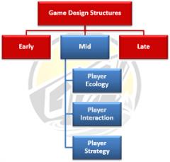 strutture di metà gioco