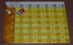la griglia di punteggio di Thebes