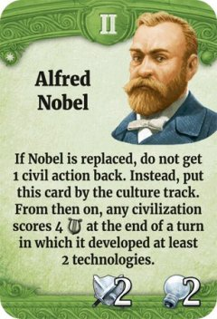 Through the Ages leader Alfred Nobel