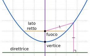 La paradossale parabola di Kickstarter